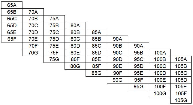 Параллельные размеры бюстгальтеров