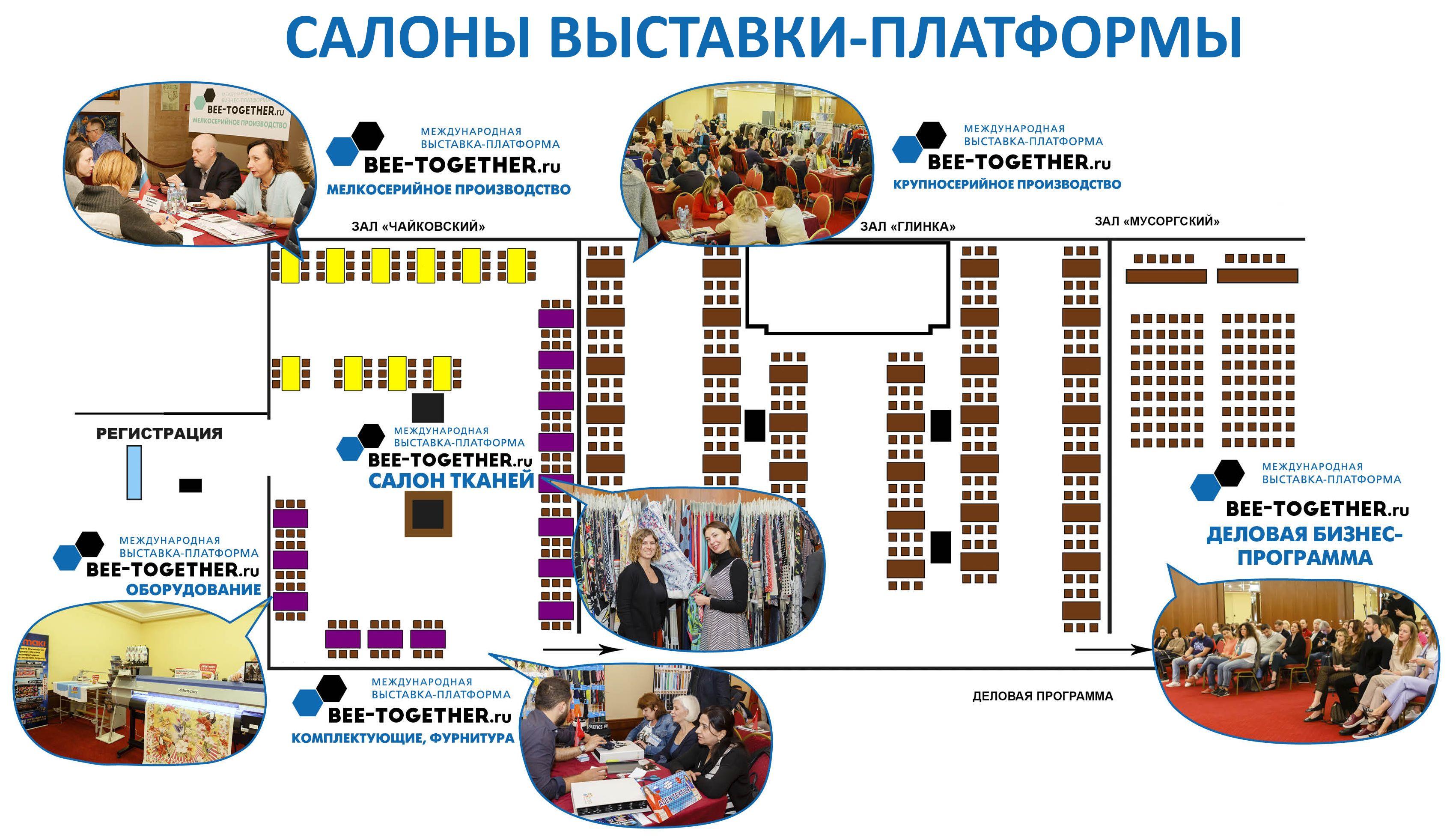 7-я Международная выставка-платформа по аутсорсингу для легкой промышленности