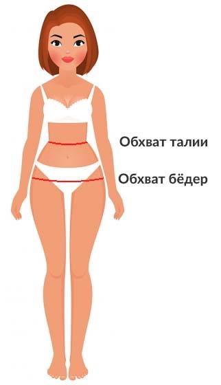 Как правильно снять мерки, чтобы определить размер женских трусиков