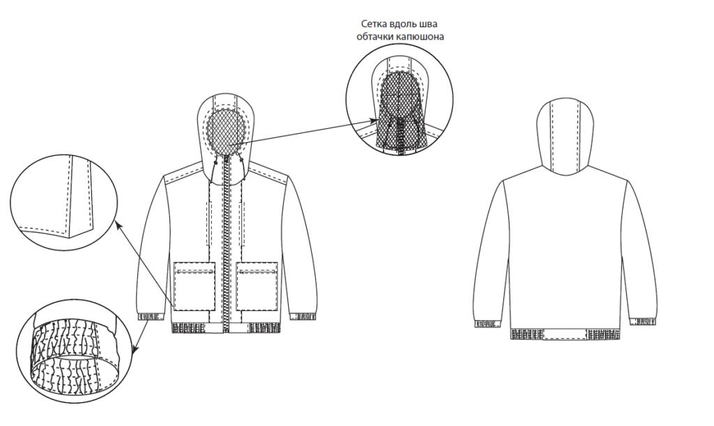 Заказ на пошив камуфляжных костюмов